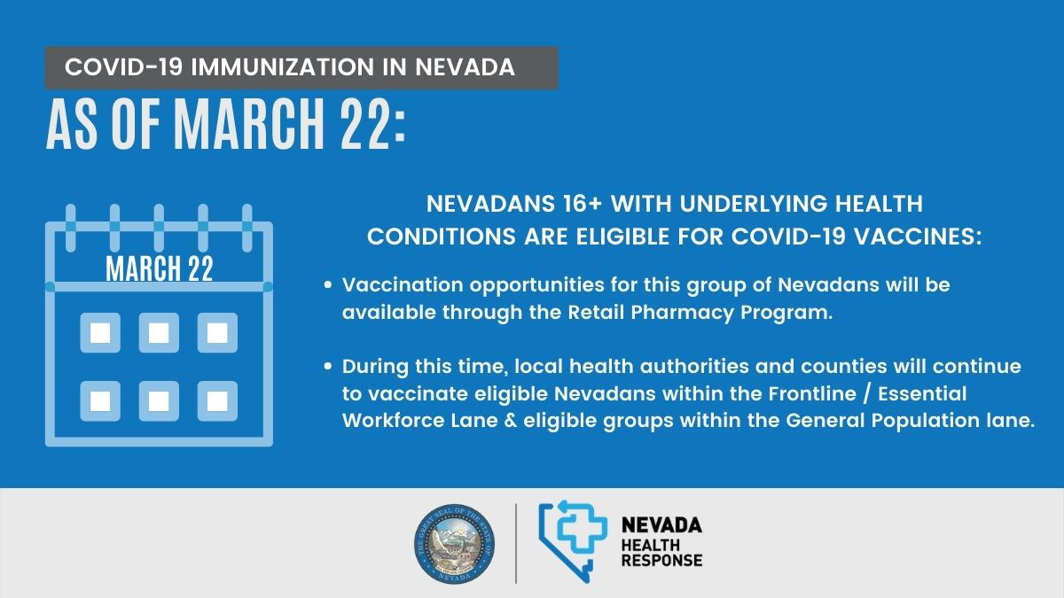 March 22 Nevadans 16+ with underlying health conditions are eligible for COVID-19 Vaccines