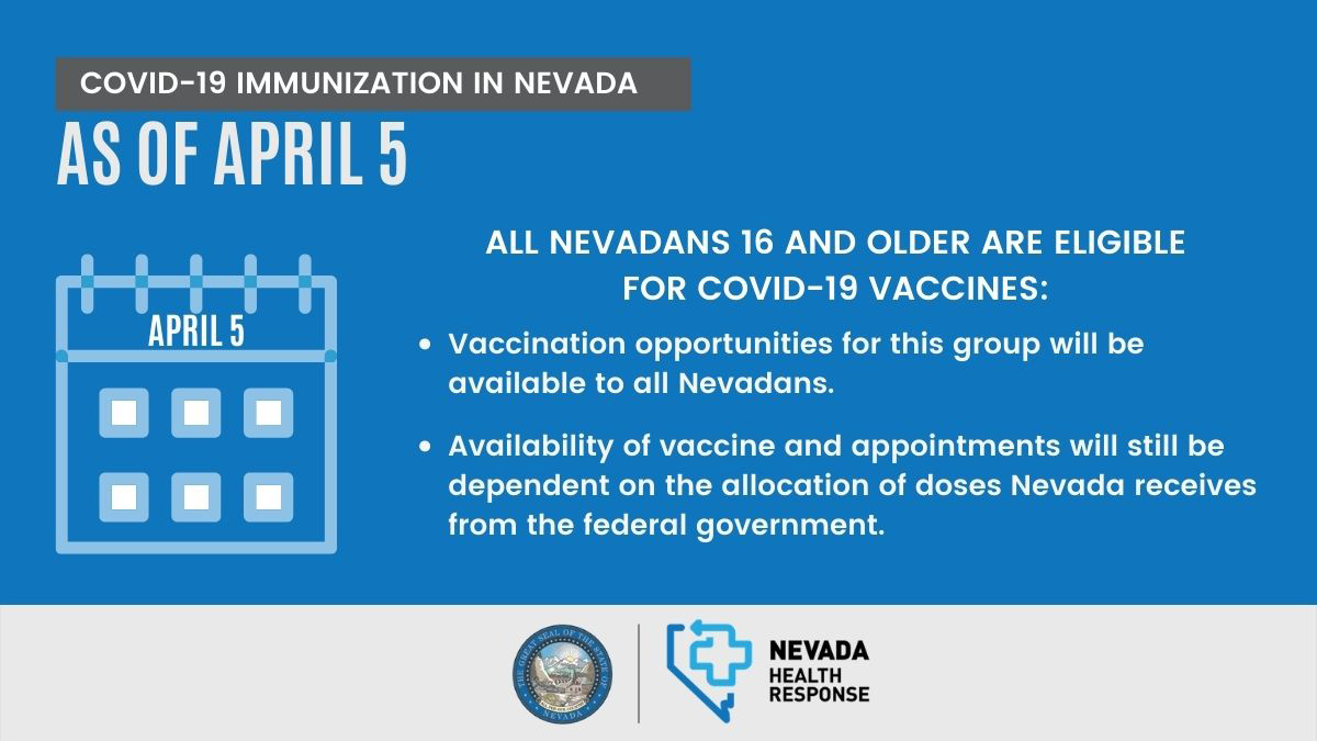 April 5th All Nevadans 16 and older are eligible for the vaccine