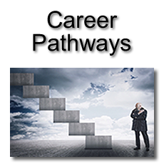 Theory of Action & Career paths